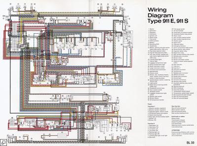 elektrisch schema 911 \u002769 (us) elektrische installatie techniek 1983 Porsche 911 Wiring Diagram elektrische installatie